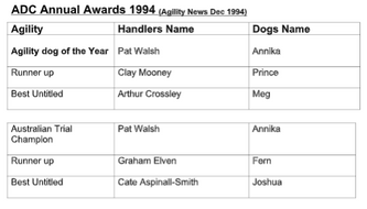 1994 Annual Awards.PNG
