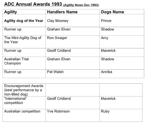 1993 Annual Awards.PNG