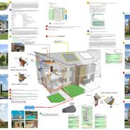 Presentation Sheet