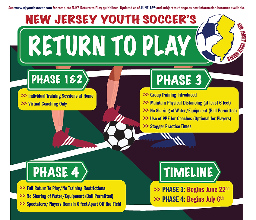 COVID-19 NJYS ReturnToPlay poster 202006