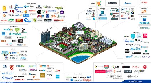 Israel travel tech map