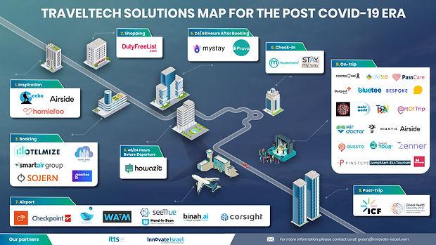 ITTS Map 09072020 (1).jpg