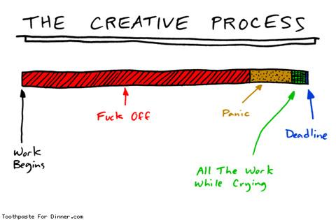 creative process.jpg