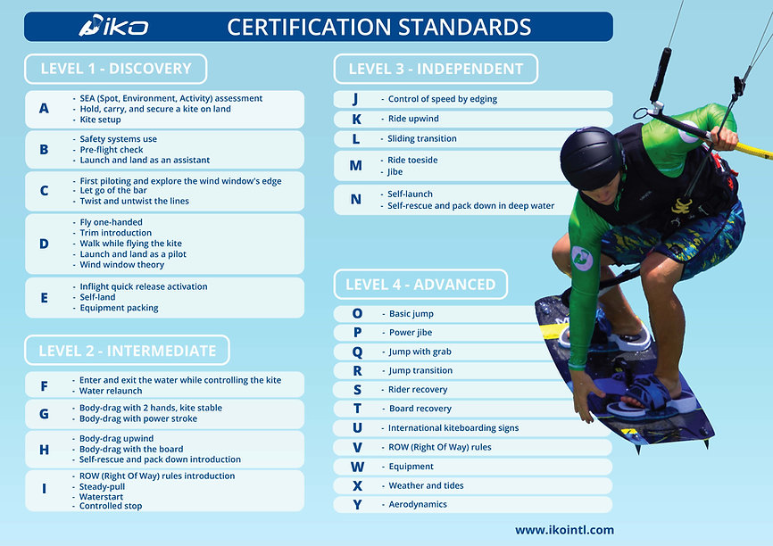 poster_certification_standards-2019-05-e
