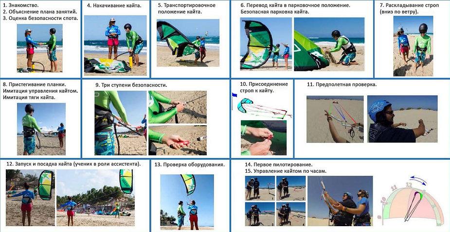 Программа обучения кайтсерфингу IKO