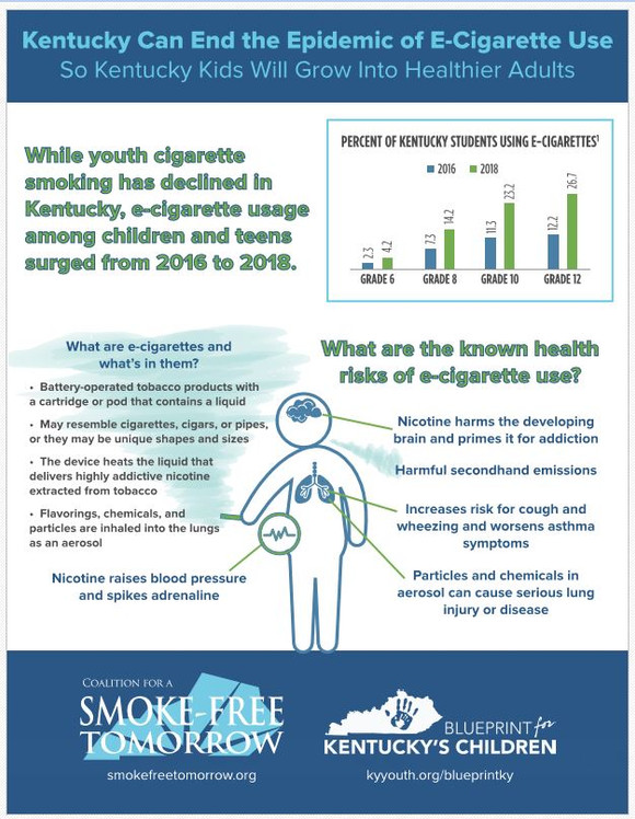 Youth, Health Advocates Rally in Frankfort for Kentucky Laws to Reduce Youth E-Cig Use