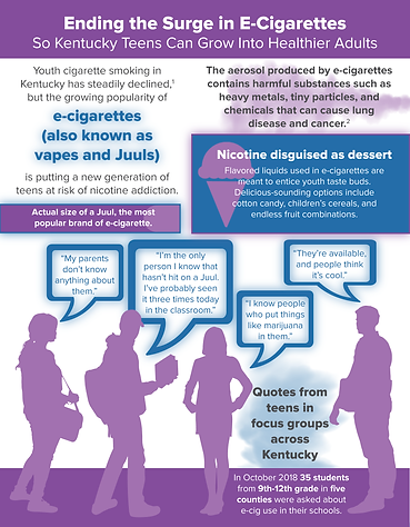 E-Cig Use Among Teens Infographic FINAL_