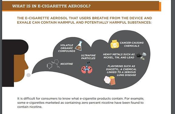 CDC e-cigarette aerosol (002).JPG