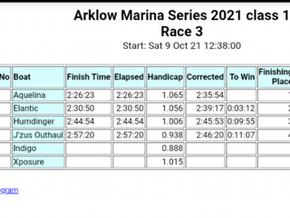 2021 Arklow Marina Series