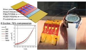 17-Wearable solar cells-TOC.jpg