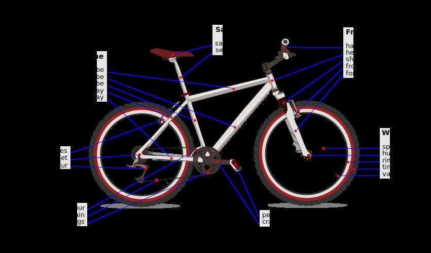Mtn Bike Parts.png