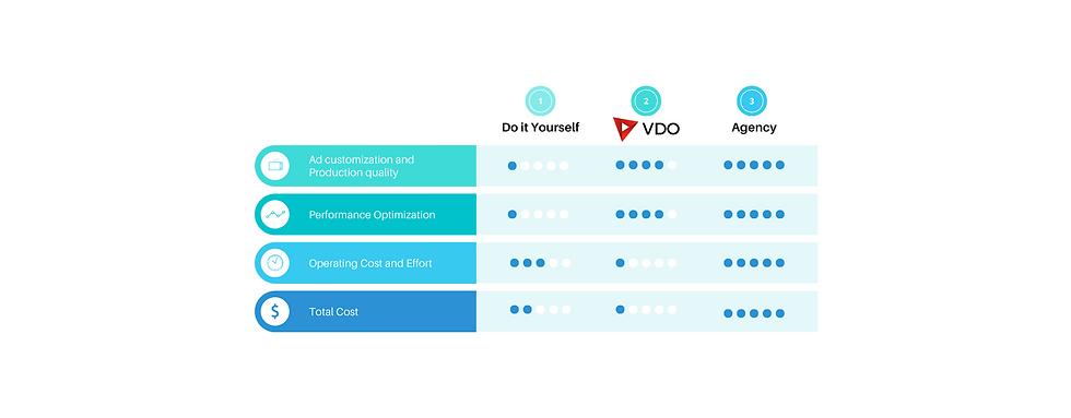VDO Comparison_m5_v2.png