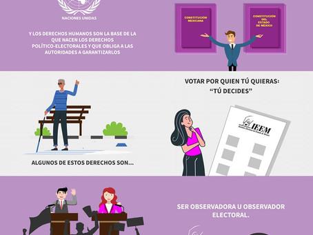 DERECHOS POLÍTICO-ELECTORALES.