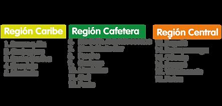 regiones-01.png