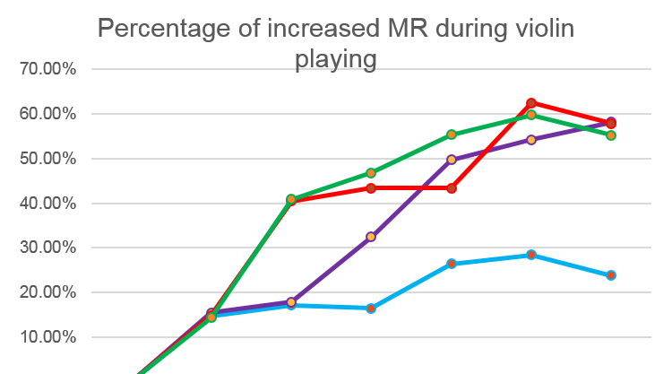 PercentageChange.png
