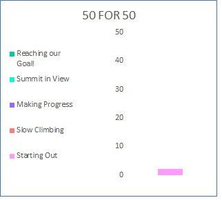 50%20for%2050%20BMP_edited.jpg