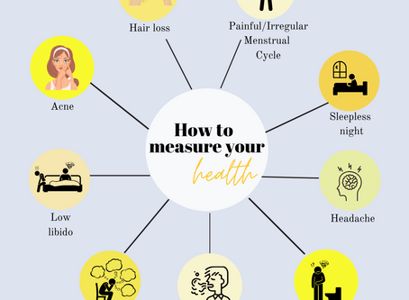 How to Measure Your Health