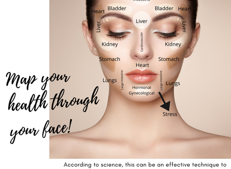 Map your Health Through your Face.