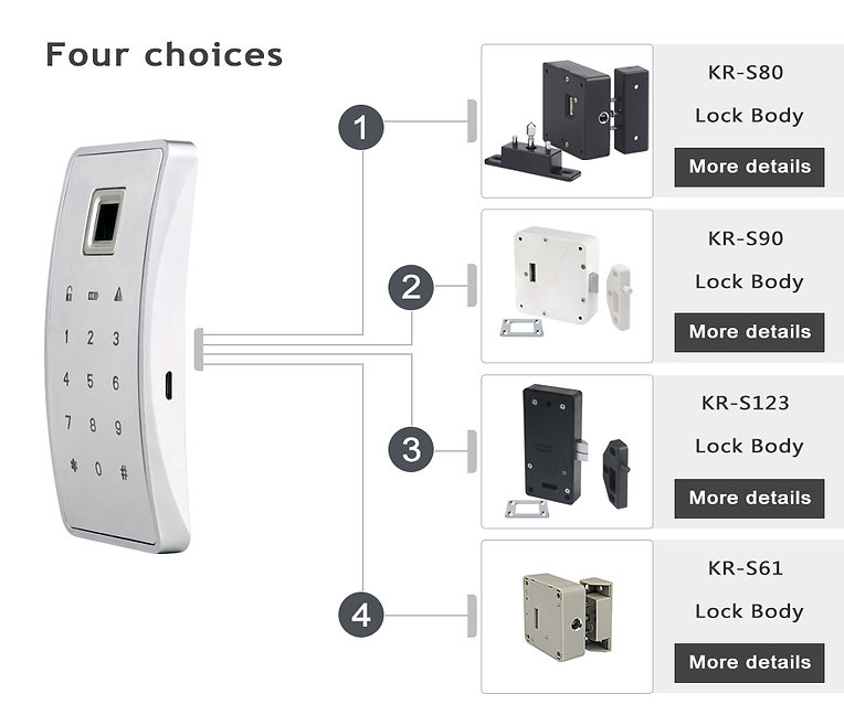 Electronic combination lock