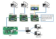 SCU连接图.jpg