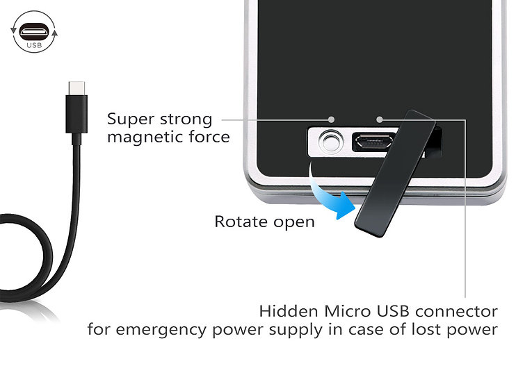 Micro USB interface for cabinet lock