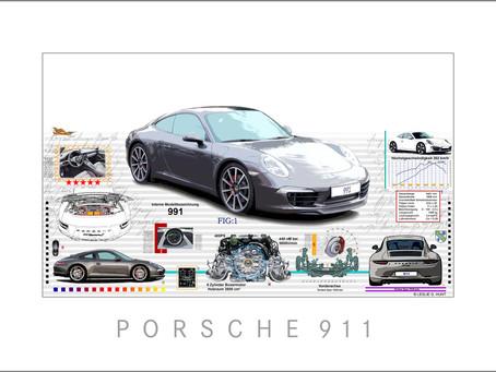 Neuer Giclée Print vom aktuellen 911er Porsche