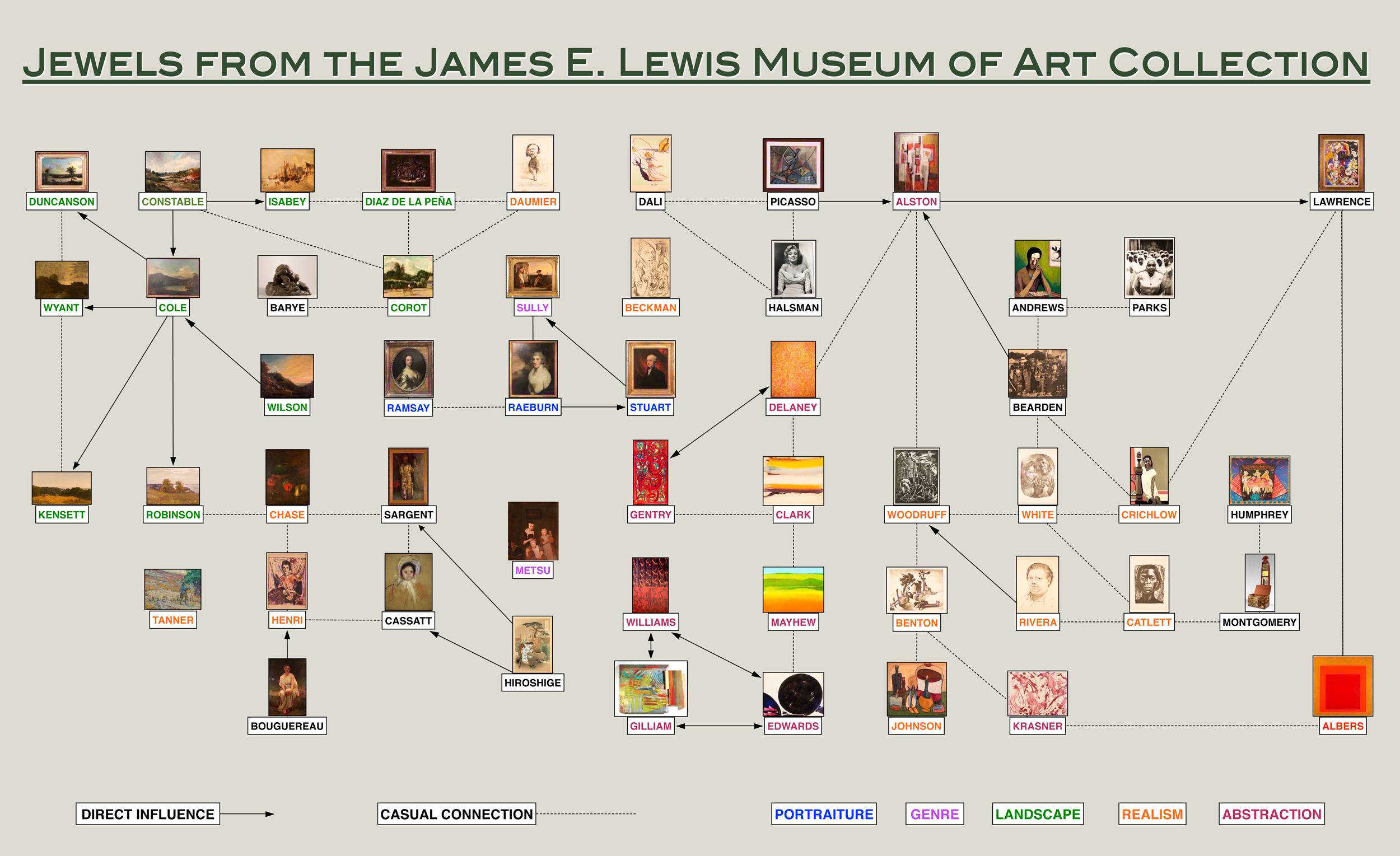 JEWELS Chart 7-22 JPG