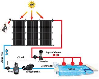 paneles solares para alberca cba de monterrey