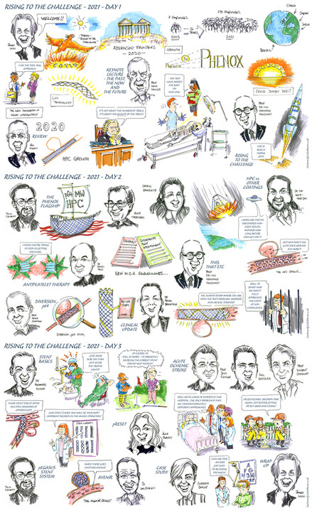 Visual Minutes from a Zoom Conference