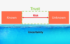 trust 2.png