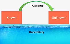 trust blog 1.png
