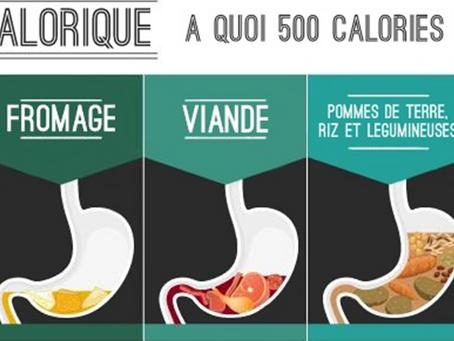 Densité calorique vs Densité nutritionnelle - Idées Reçues de A à Z #4