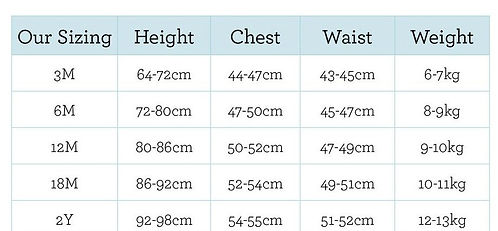 Baby Size Guide.jpg