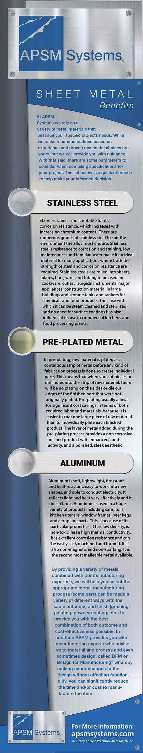 Sheet Metal Types - APSM Systems Infogra