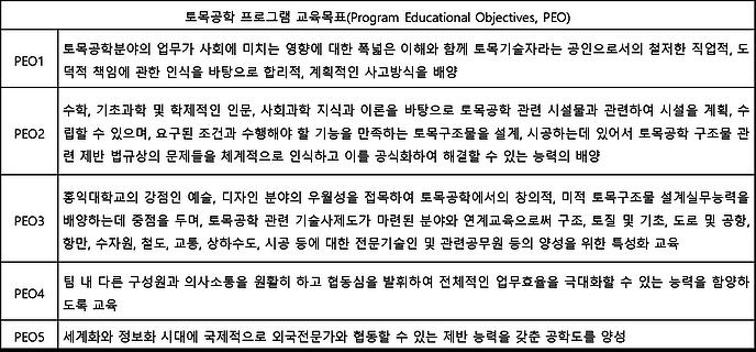교육목표.png