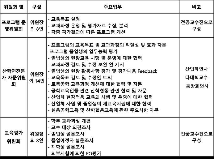 프로그램운영위원회2.png
