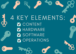 4 key elements that determine digital signage cost