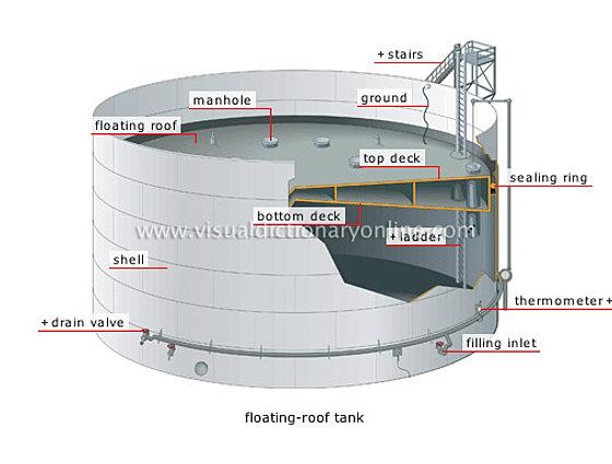 Raj Storage Tanks Design Api 650 Api 620
