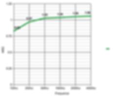 graph(1).png
