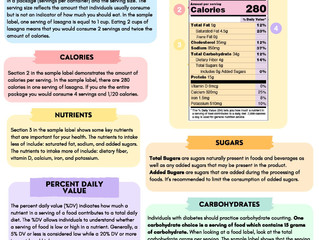 How to Read the Nutrition Facts Label by dietetic intern Priscilla Chacon Martinez
