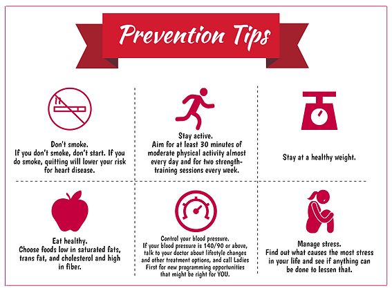 LF_Heart Health Prevention Infographic.p