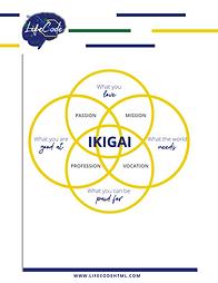 Ikigai Worksheet (1).png