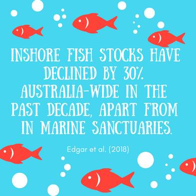 Marine Sanctuary Science 1