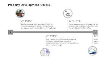 Property Development workflow