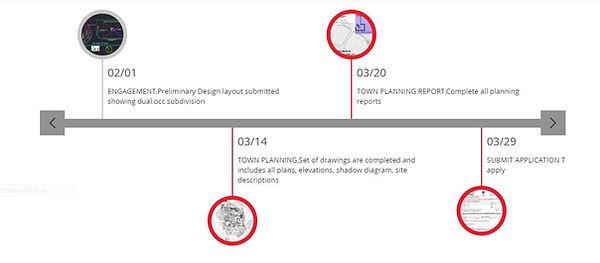 town planning workflow