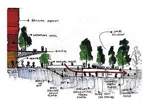 Conceptual Section for Indian Railway St