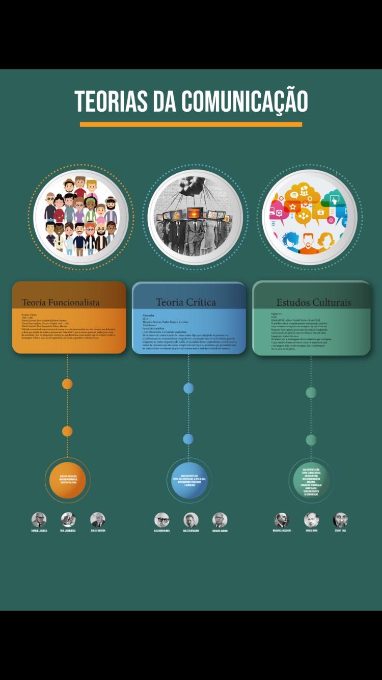 Layout infográfico