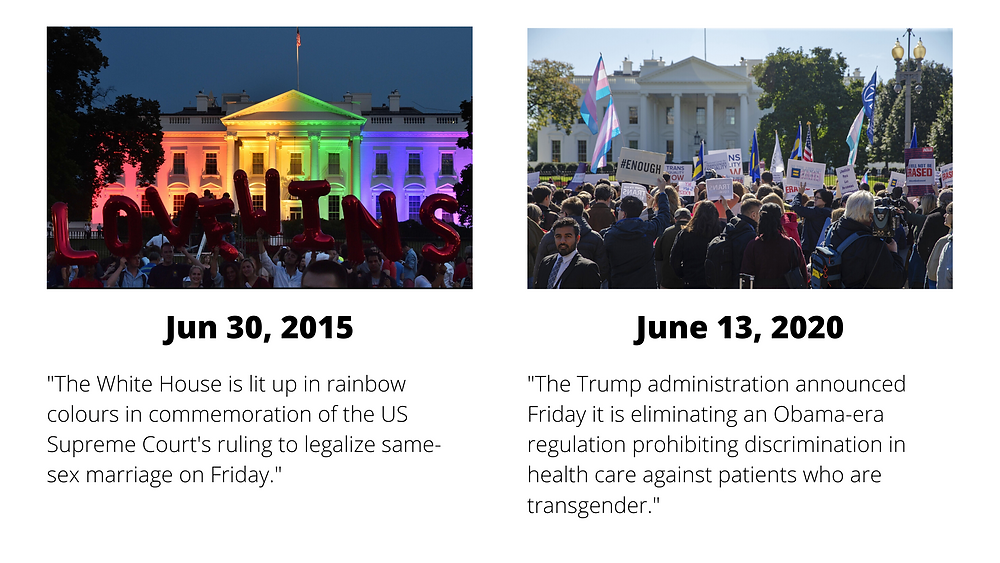 Pride 2015 marriage equality passed, White House rainbow lights versus Pride 2020 Trump rolls back transgender healthcare protections, White House protest
