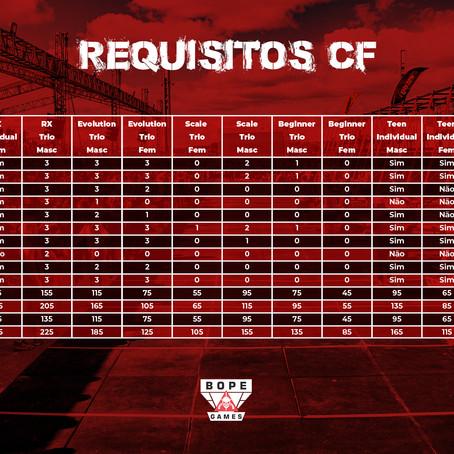 O CAPITÃO LIBEROU: REQUISITOS DO CF AQUI!