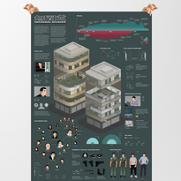 Infernal Affairs Movie Infographic (Part 2)